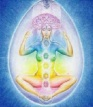 knowing what is the aura and your subtle bodies is easy with this article